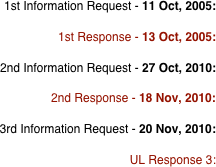 1st Information Request - 11 Oct, 2005: